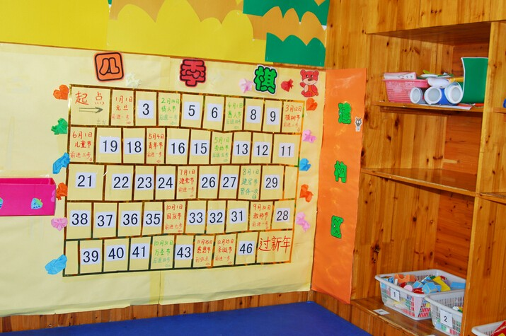 幼儿园中班墙面布置图片0