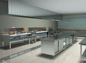 厨房排风设计